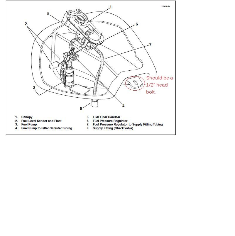 harley davidson fairing diagram