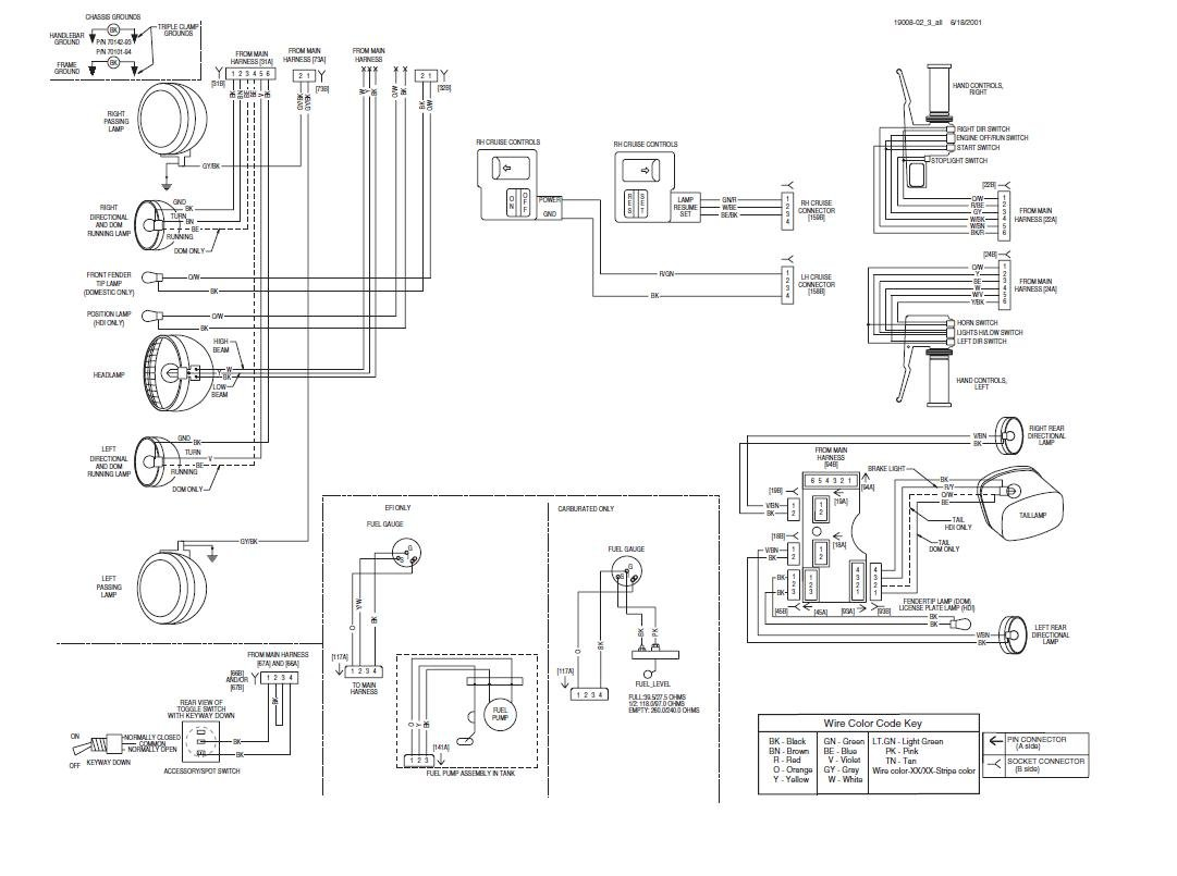 Wiring Diagram For 2001 Harley Davidson Sportster