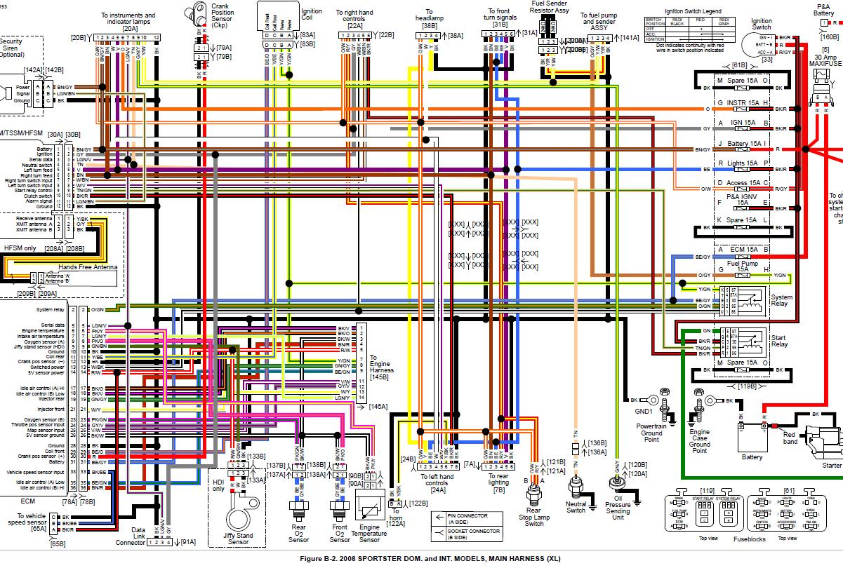 2011 08 05_140126_2008_xl_wiring_1 i have a 2008 harley davidson xl1200 nightster the headlight 1999 Sportster Wiring Diagram at webbmarketing.co