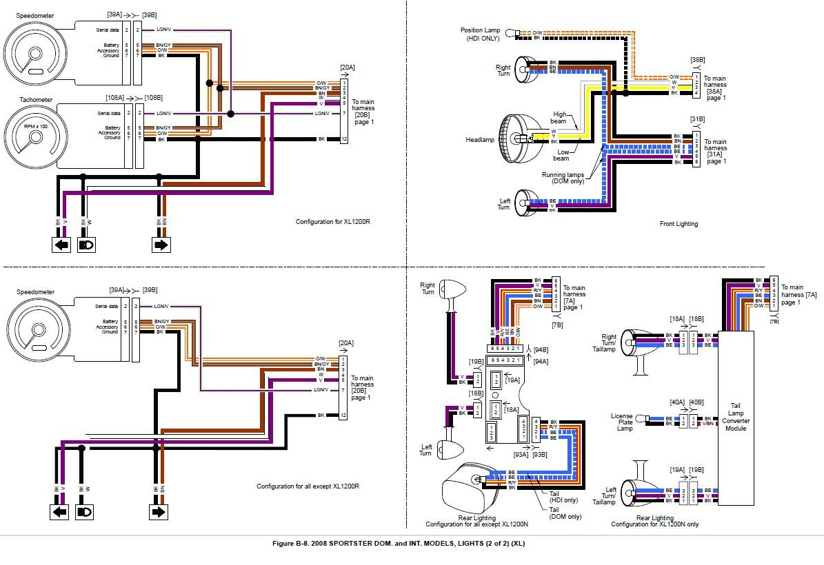 Harley Light Wiring Diagram | Wiring Diagram Technic on headlamp relay location, headlamp bulb chart, headlight circuit diagram, headlight socket diagram, headlight wire harness diagram,