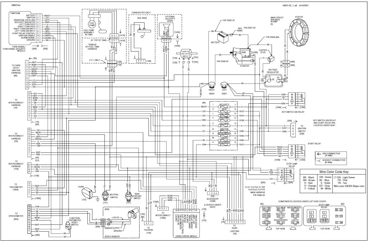 Flhtc Wiring Diagram Wire Harness For Ultra Classic 1998 Flstc Auto Electrical Rh Doesitsuit Me 1996 1990