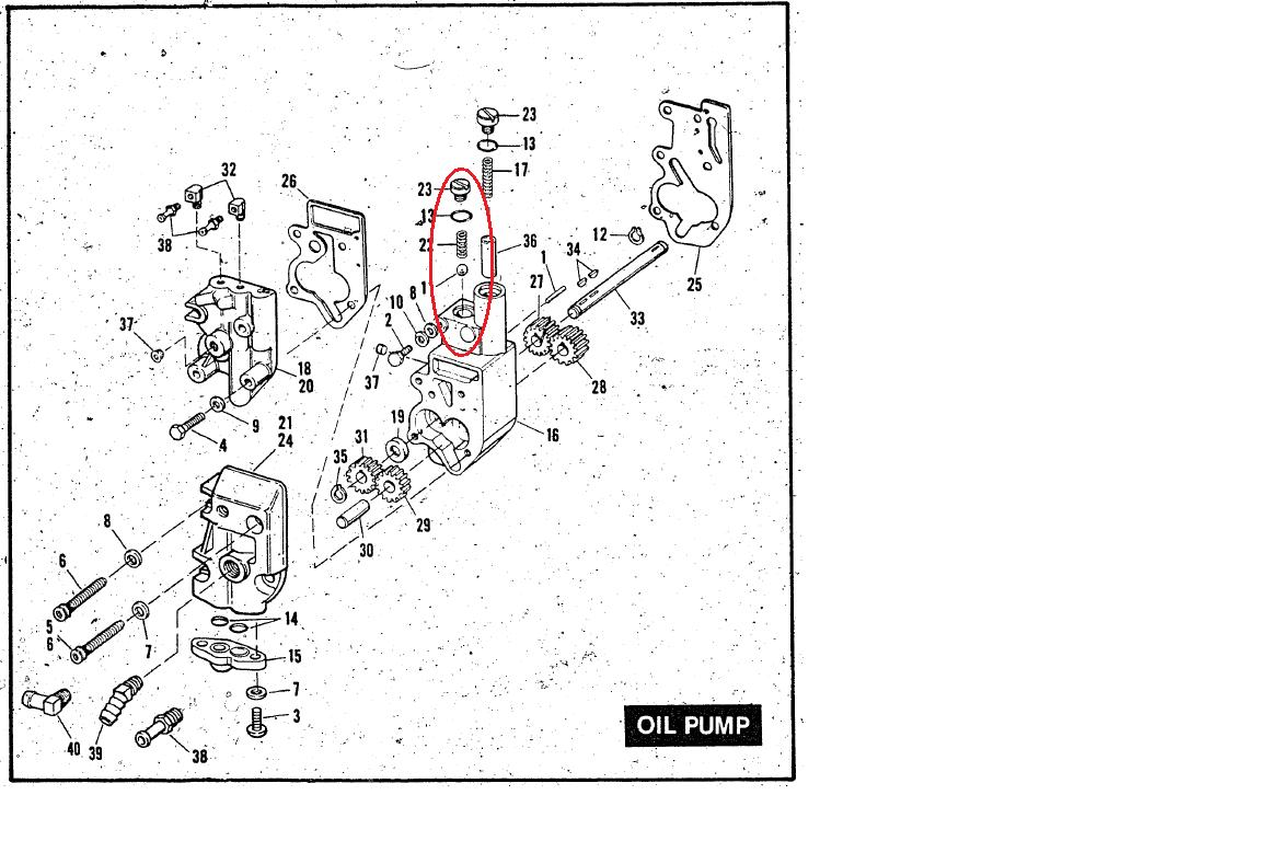 Harley Davidson Oil Pump Diagram Electrical Wiring Diagrams 1975 Engine 103 Diy Enthusiasts U2022 Evo