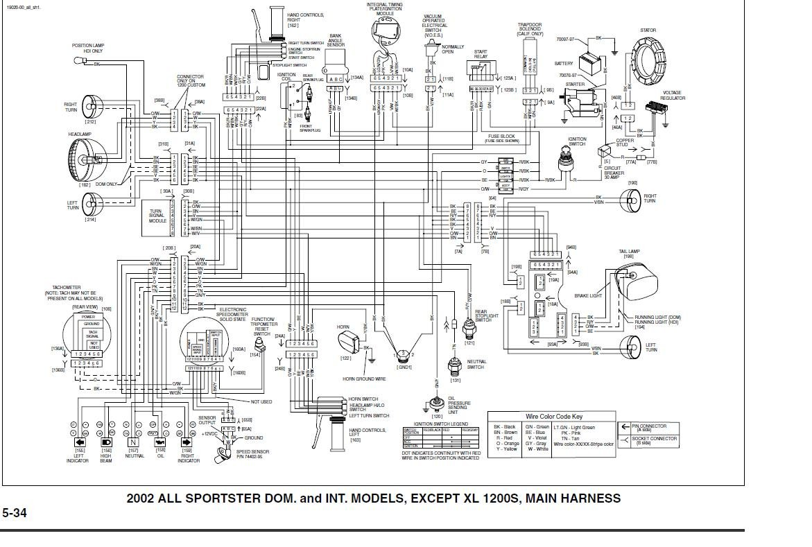 1995 Harley Davidson Sportster Wiring Diagram Free Download. 2004 Harley Softail Handlebar Wiring Diagram 1995 Davidson 2005. Harley Davidson. 2005 Harley Wiring Diagram At Scoala.co