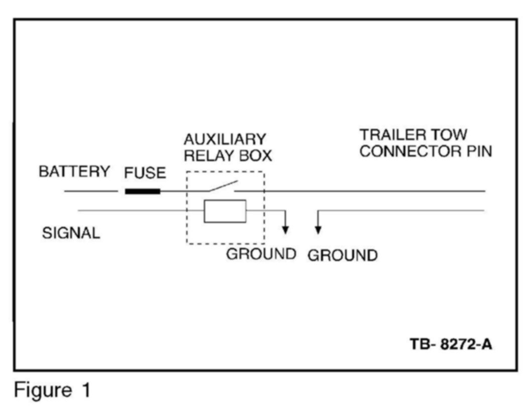Jayco Starcraft Wiring Diagram Pop Up Magnificent Camper Gallery Electrical Design