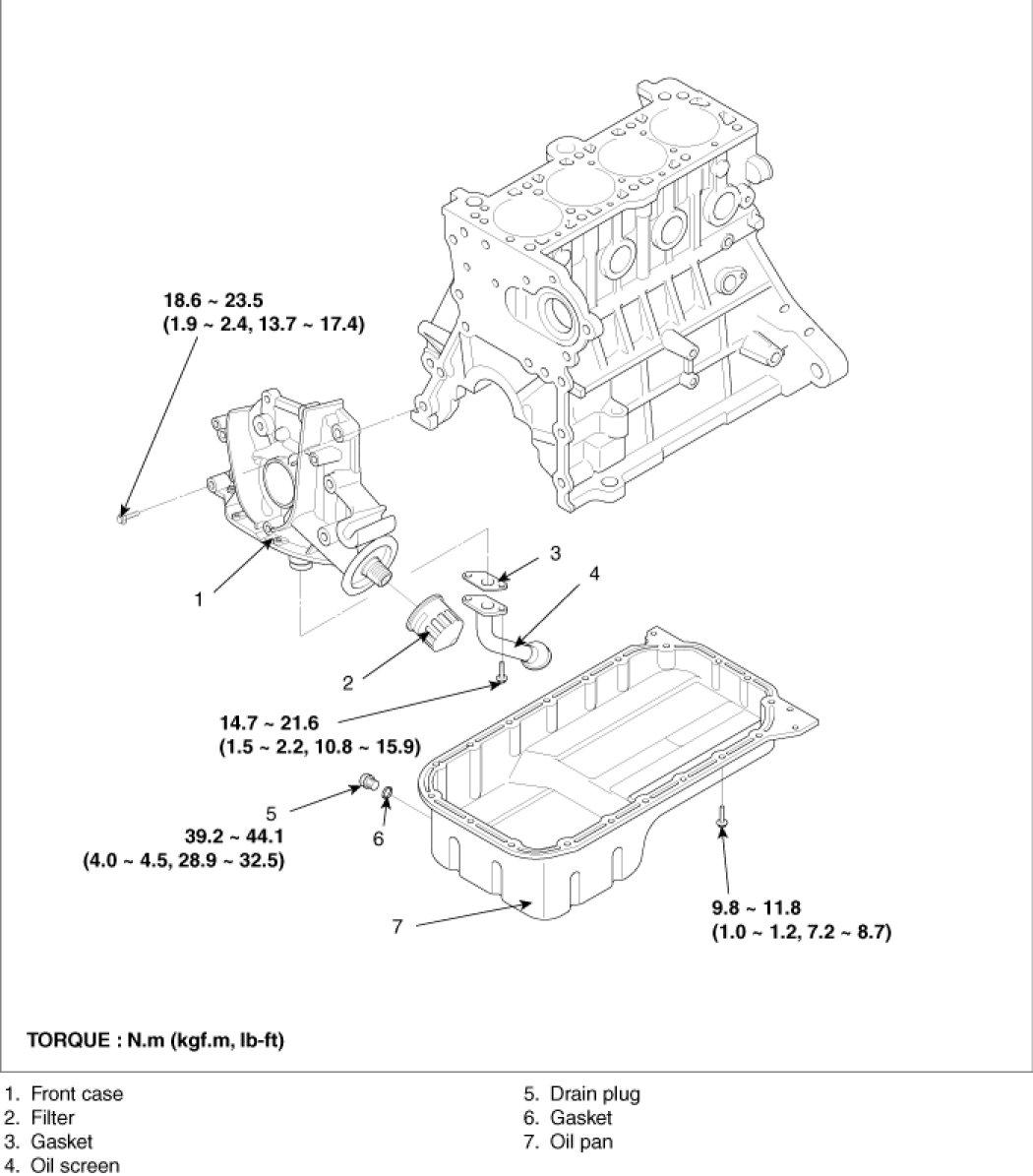 how do i do an oil change on a 2009 kia rio5 Hyundai Elantra graphic