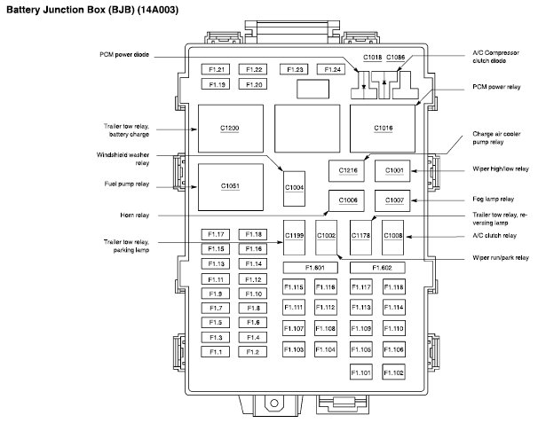 ford f150  voltage  sketch of the fuse box  theft  intake