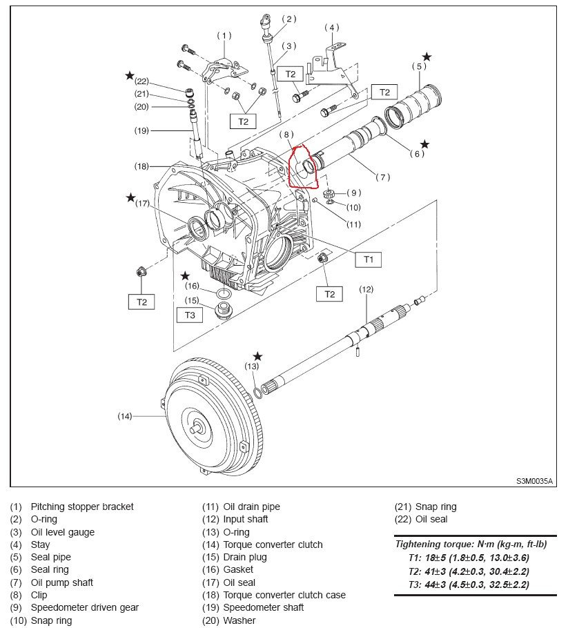2003 Subaru Legacy Transmission: How Do You Install A Subaru Forester Torque Converter?