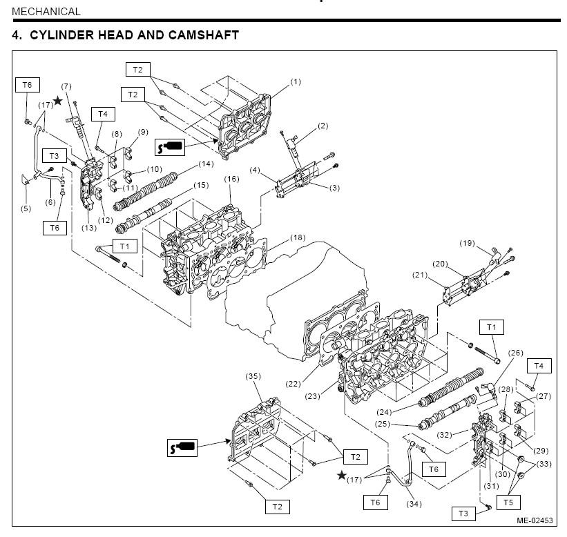2006 subaru tribecca  b9 check engine light on  traction