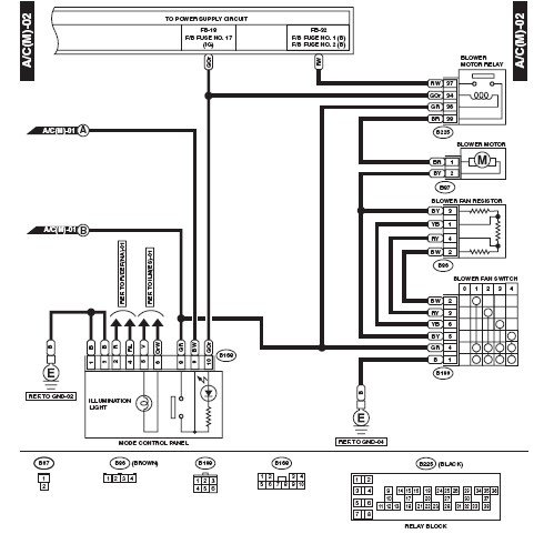 ecu circuits with Subaru Impreza Air Conditioning Wiring Diagram on Stroombron fet additionally Marine Fuse Wiring Diagram furthermore Subaru Impreza Air Conditioning Wiring Diagram furthermore Honda Accord 1997 2002 Fuse Box Diagram in addition Vr6 Coil Pack Wiring Diagram.
