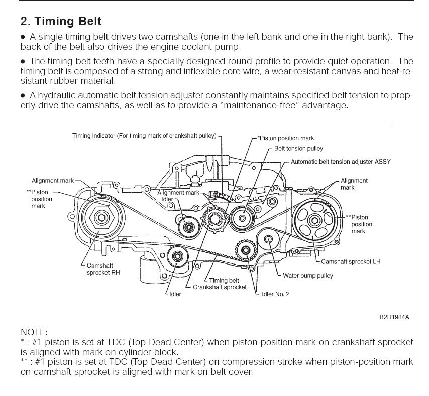 3 5 ford edge timing marks diagram i have a 2001 subaru outback 2.5l and the timing belt is ...