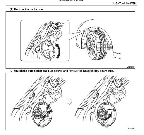 Service manual [How To Remove Headlight 2011 Subaru ...