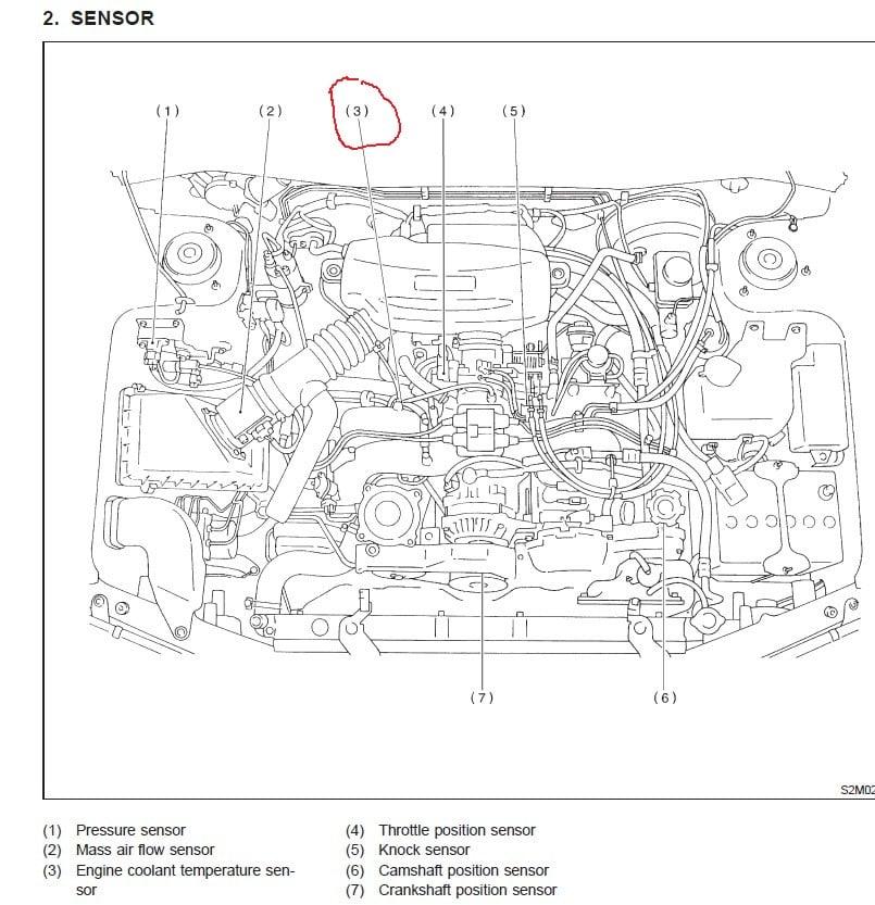 98 subaru forester engine diagram wiring diagram electricity rh casamagdalena us