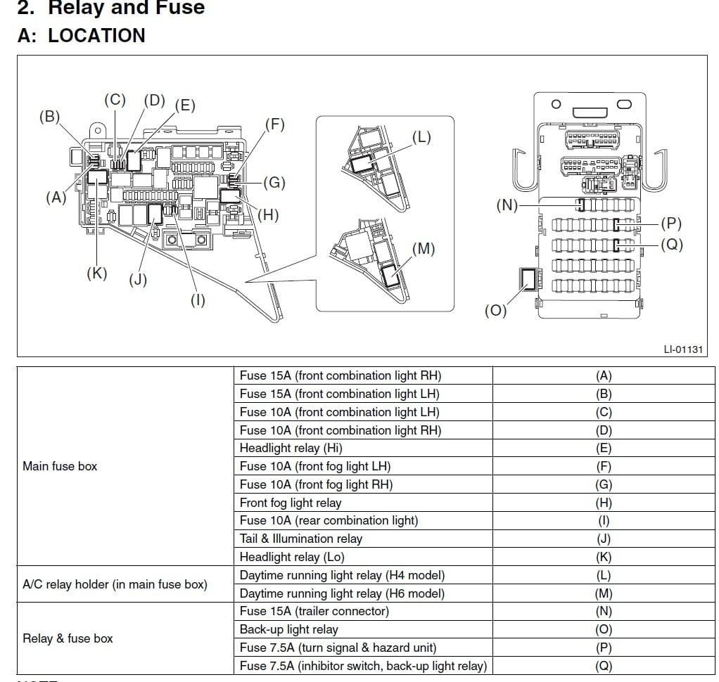 Subaru Outback Fuse Box Diagram 2010 Honda Cr V Trailer Wiring Harness Fisher Wire Yenpancane Jeanjaures37 Fr