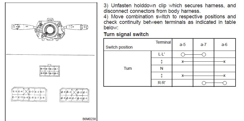 2012 02 22_035232_image_001 i have a 1995 subaru legacy l and the turn signals are not working Basic Turn Signal Wiring Diagram at gsmx.co