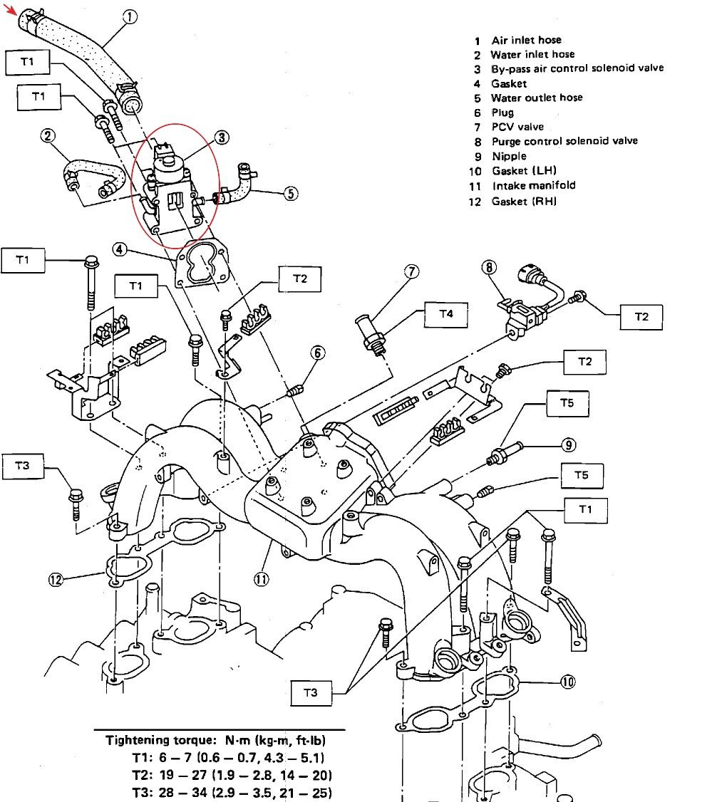Ej22 Engine Diagram Reveolution Of Wiring Ej20