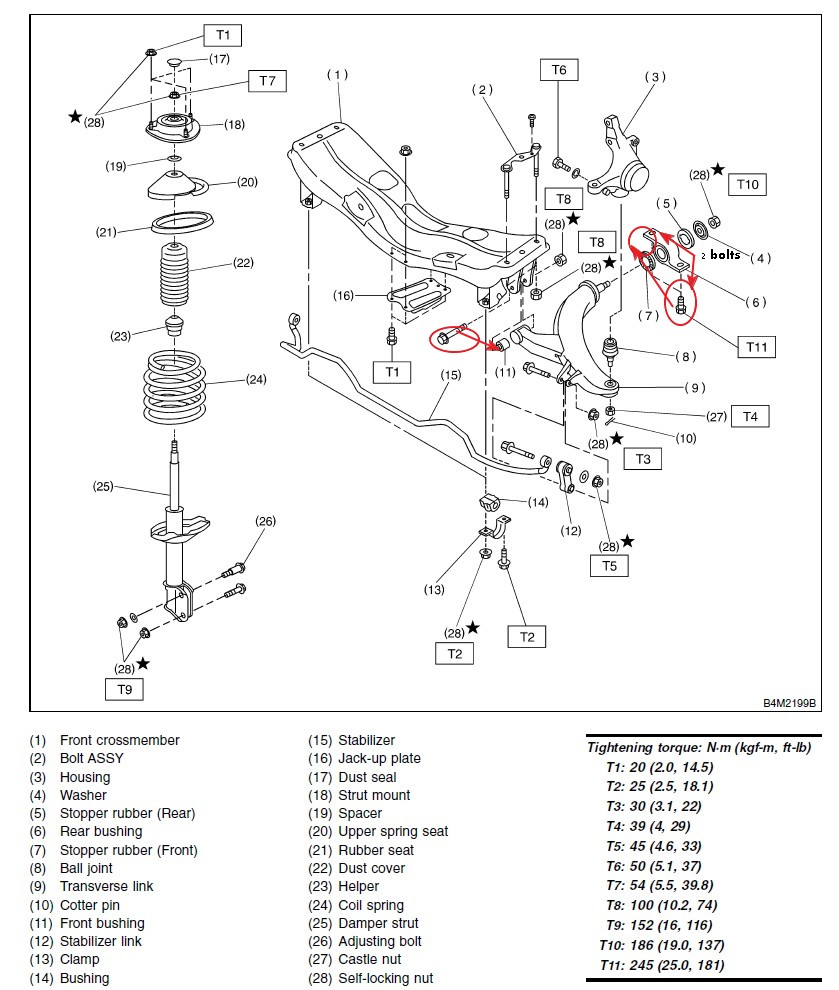 subaru forester ball joint diagram