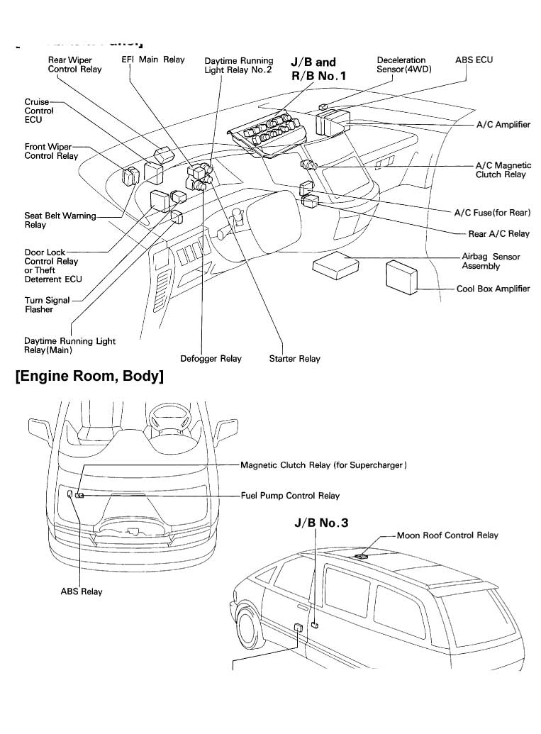 Toyota Estima Fuse Box Trusted Wiring Diagrams 1990 Diagram Tarago Circuit Symbols U2022 Yaris