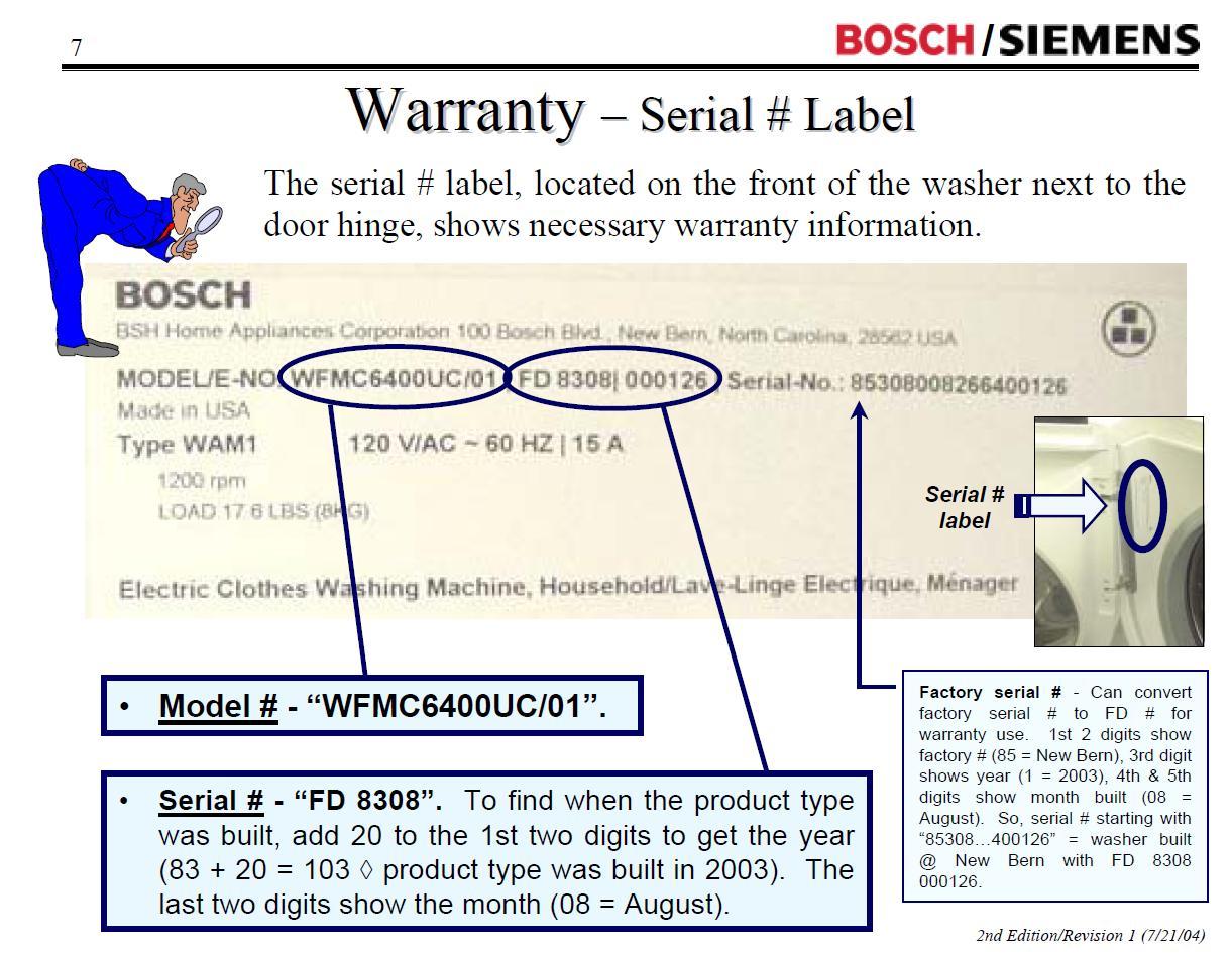 Need bosch washing machine repair manual graphic buycottarizona Gallery