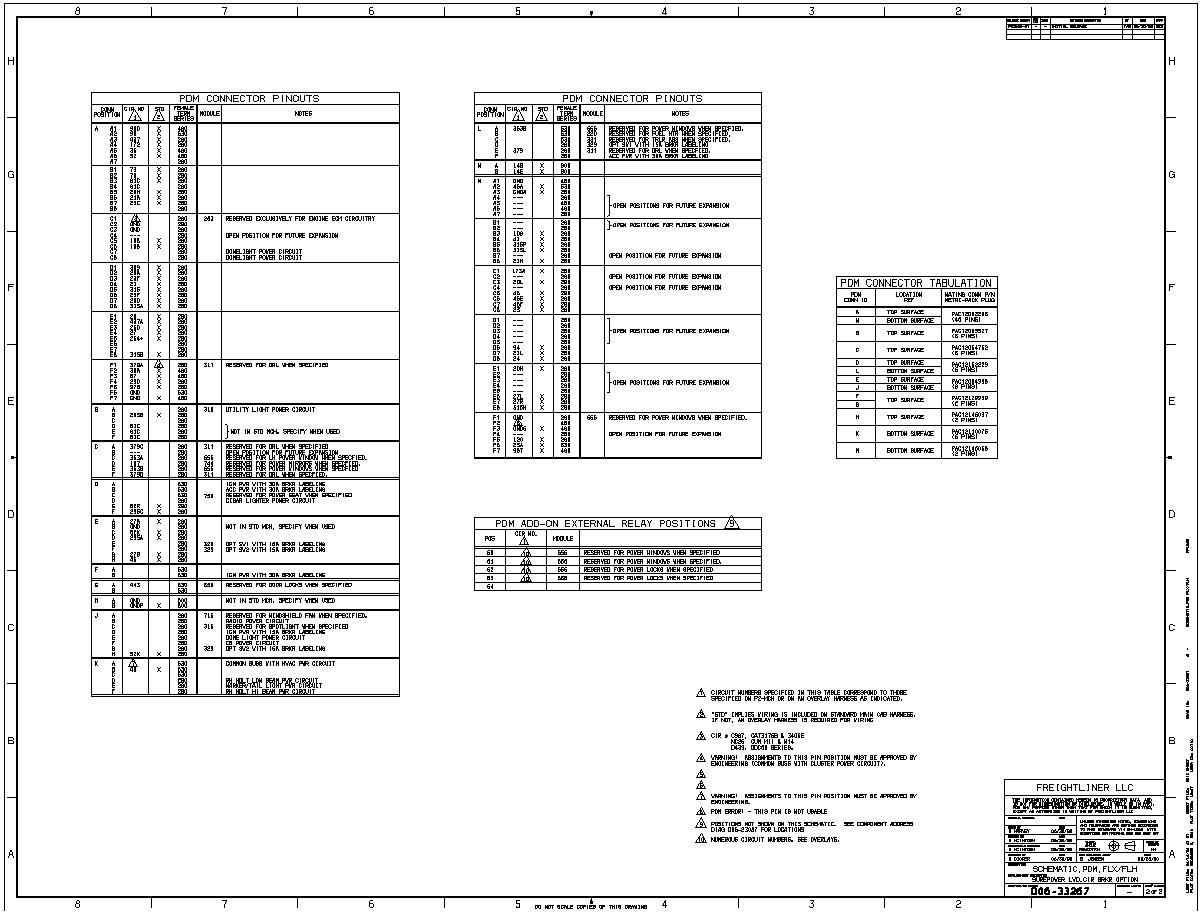 2013 11 25_221554_d06 33267__ _.0021_1 i have freightliner 2007 columbia i need wiring diagram and pin 2016 freightliner cascadia fuse box diagram at n-0.co