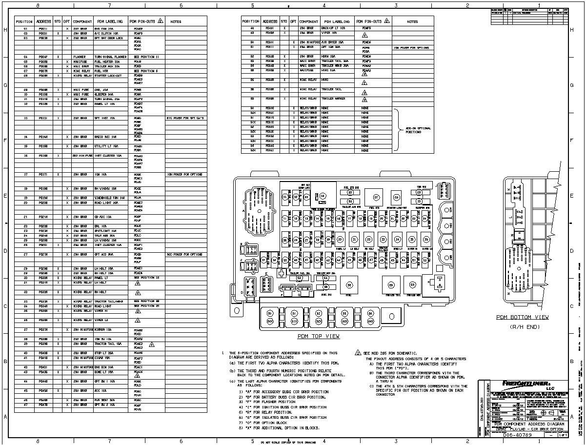 Volvo Day Cab Fuse Box Wiring Diagrams 2007 S40 Diagram I Have Freightliner Columbia Need Location