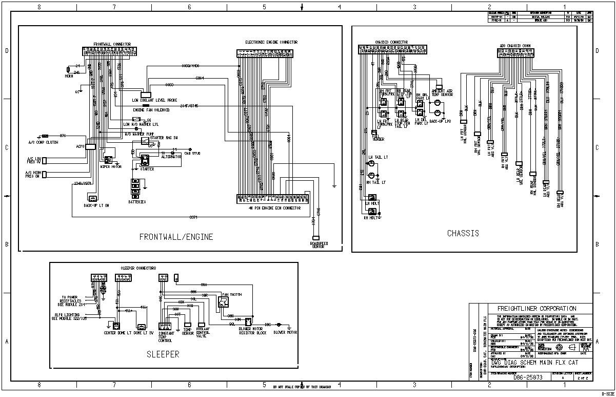 2005 freightliner columbia fuse panel diagram