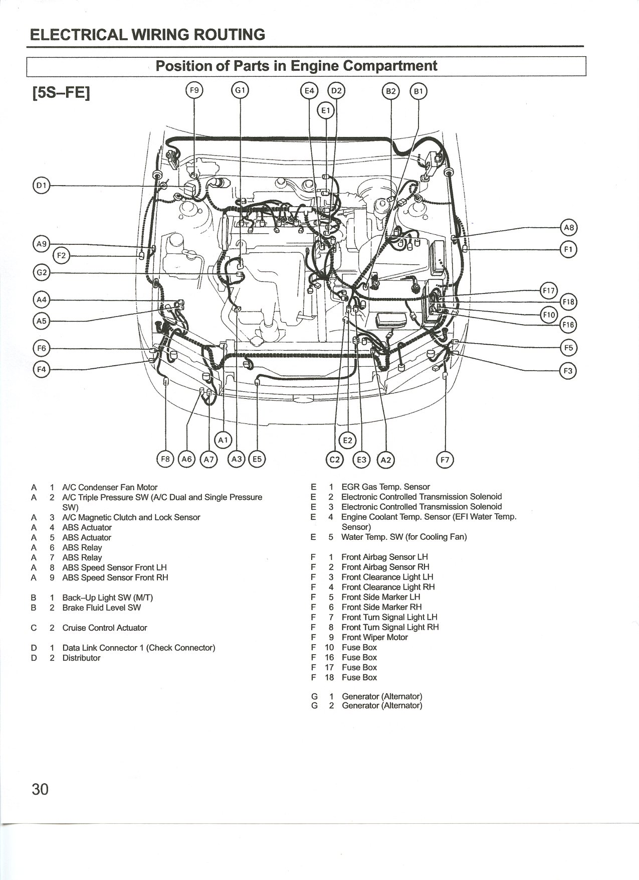 2002 toyota camry air conditioning wiring diagram html
