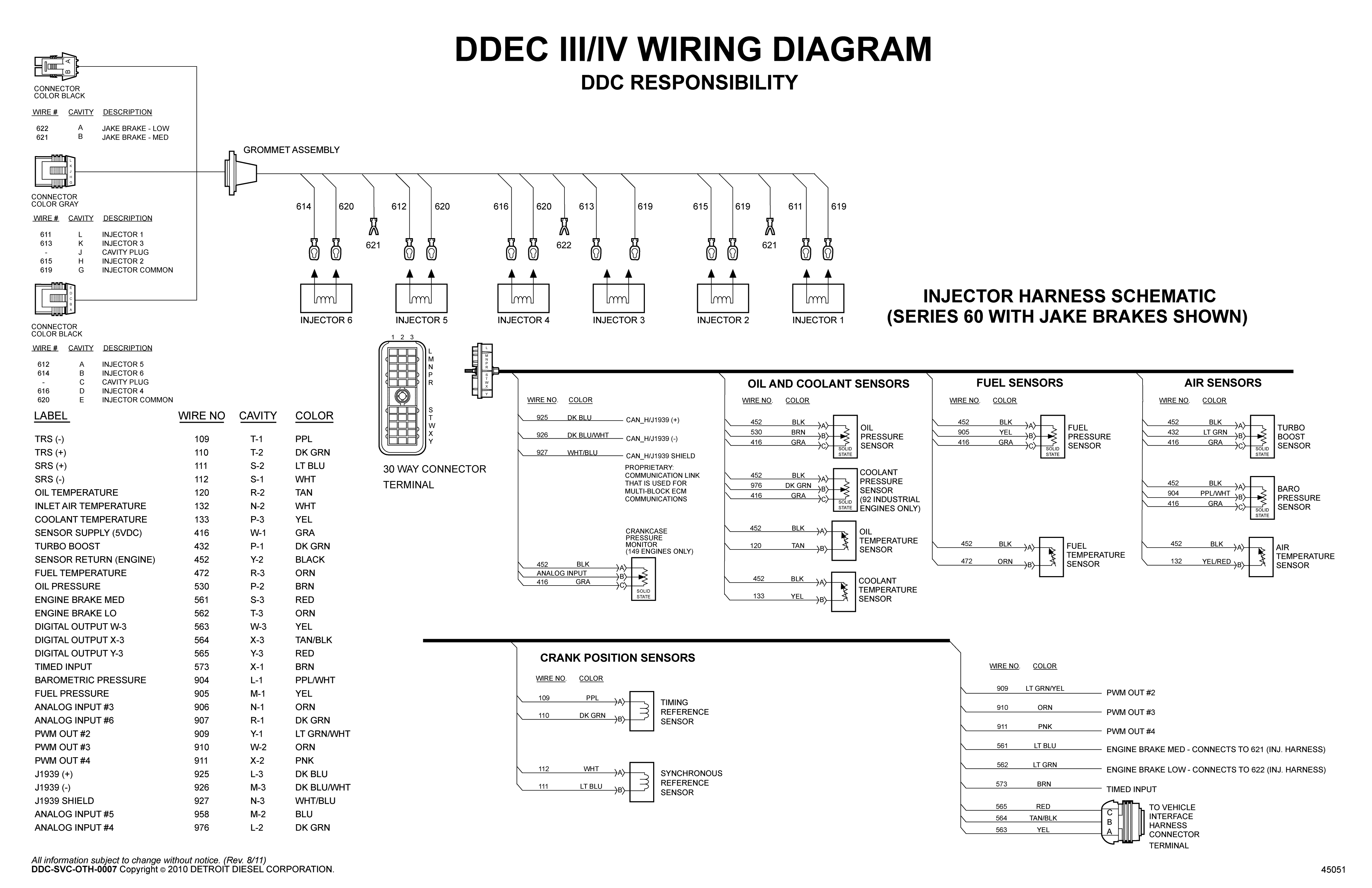 Pretty Ddec 3 Wiring Diagram Ignition Photos - Electrical Circuit ...