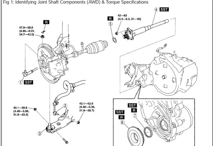 mazda cx9 diagram wiring diagrams thumbs 2018 Mazda CX-9 Signature Interior 2008 mazda cx 9 transaxle diagram data wiring diagram site mazda 5 mazda cx9 diagram