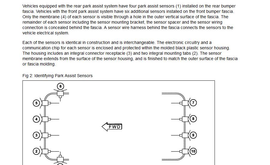 Jeep Grand Cherokee  Parking Sensors For Jeep Grand Cherok