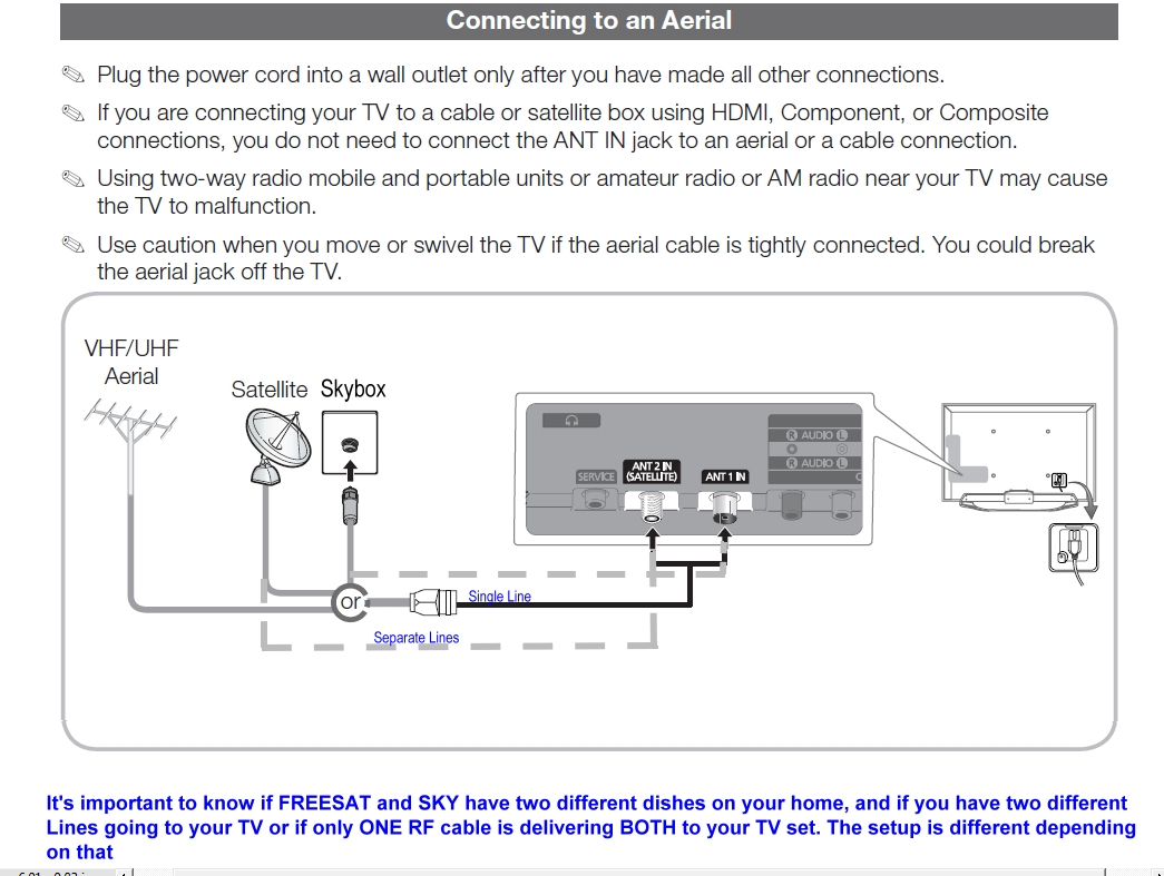 Just Bought A New Samsung Ue55es8000 Hd Led 3d Tv But Cannot See How Sky Box Wiring Diagrams Only One Rf Input Connection