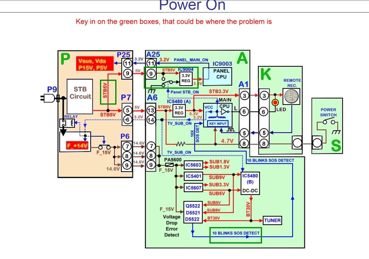 plasma tv block diagram 195asyaunitedde