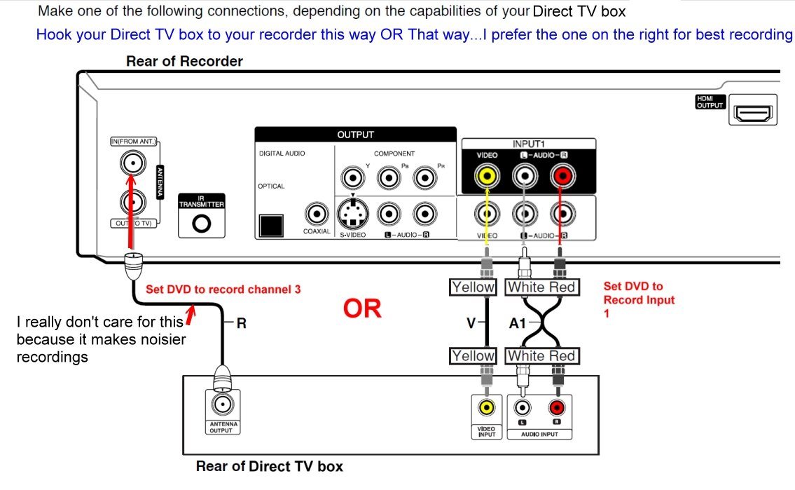 magnavox dvd vcr wiring diagram pip and vcr wiring diagram want to connect an insignia tv to an lg dvd/vcr recorder ...