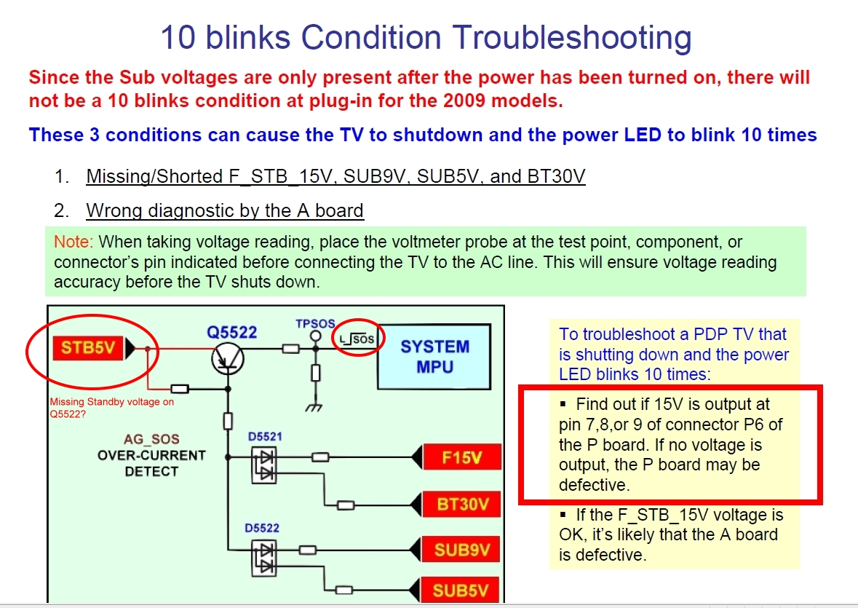 I have a Panasonic TC-P50S1 Plasma TV (2009) that will not turn on