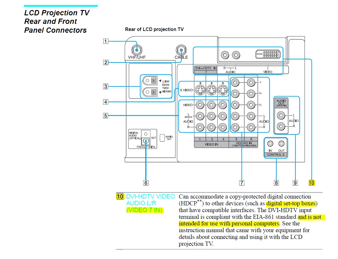 Sony Xbr2 Tv Wiring Diagram Page 4 And Schematics Audio Component Dvr Dvd Recorder Bravia Connectivity Guide Source Wega Manual U2022 Rh 149 28 103 1 50 Inch Rear
