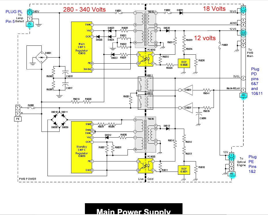 mitsubishi dlp wiring diagram wiring data u2022 rh maxi mail co Mitsubishi Mirage Wiring -Diagram Mitsubishi Mirage Wiring -Diagram