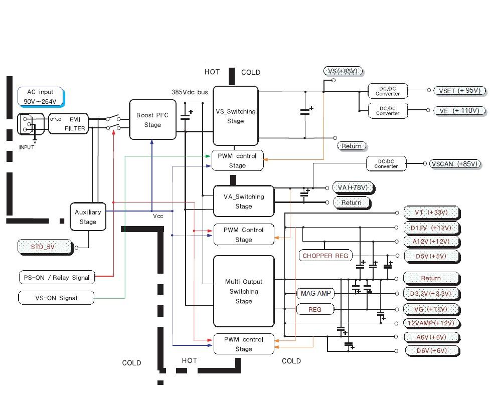 Comfortable Smps Repairing Ideas - Wiring Diagram Ideas - blogitia.com