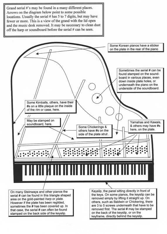 piano values by serial number