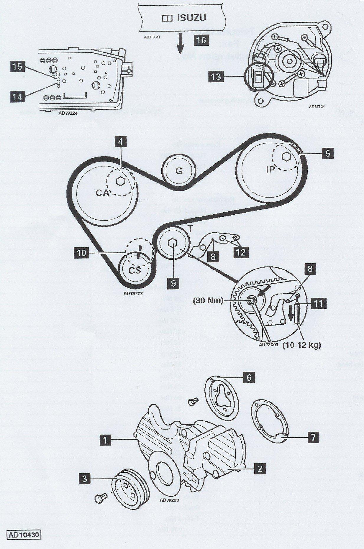 can u0026 39 t find timing marks on 93 isuzu mu 2 8 turbo diesel