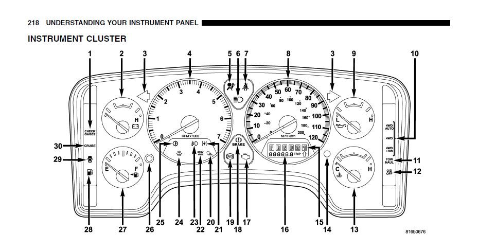 2005 dodge dakota instrument panel