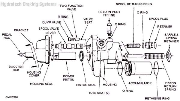no power steering and my brakes are acting funny in my 1997 ford cobra rh justanswer com Ford F 250 Brake Diagrams Ford Steering Gear Box Diagram
