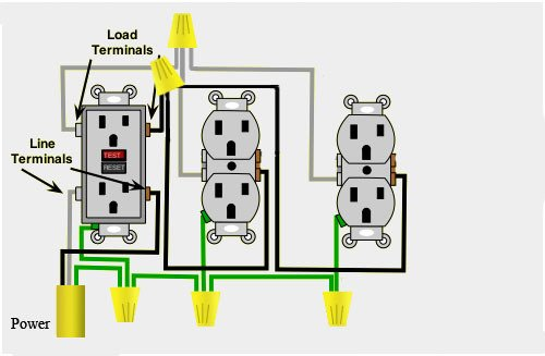 i have two outlets which are not working one in a half GFCI Receptacle Wiring Schematic GFCI Outlet Wiring Diagram