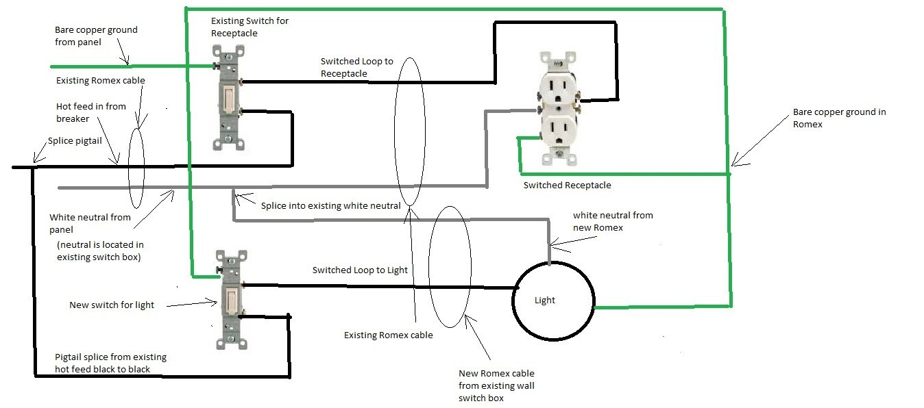 I am looking to add a second switch and light to an existing switch ...