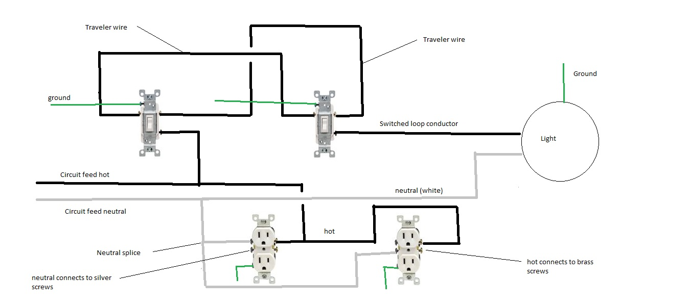 how do i wire a 3 way light  a regular light and 5 receptacles in one circuit  with the power