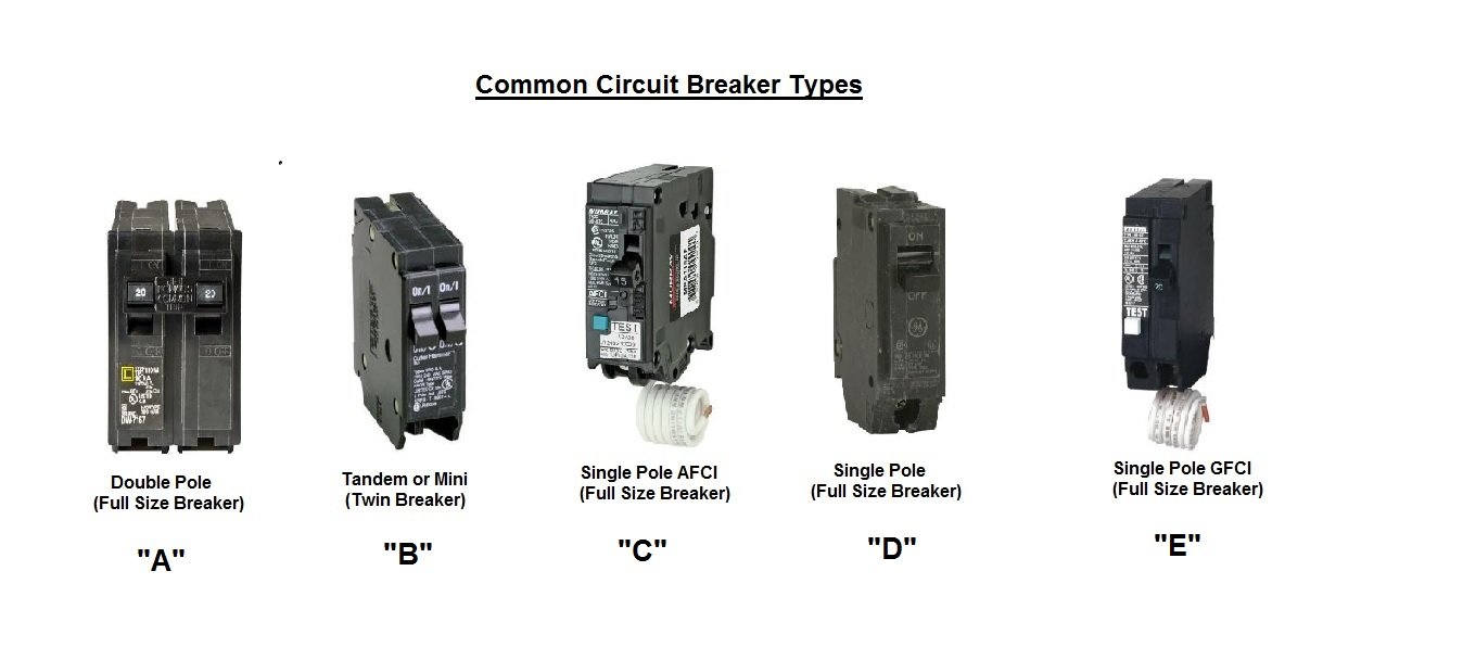 Different Types Of Residential Circuit Breakers Wiring Diagram For My House A In Went Out During Snow Storm The Breaker Is Rh Justanswer
