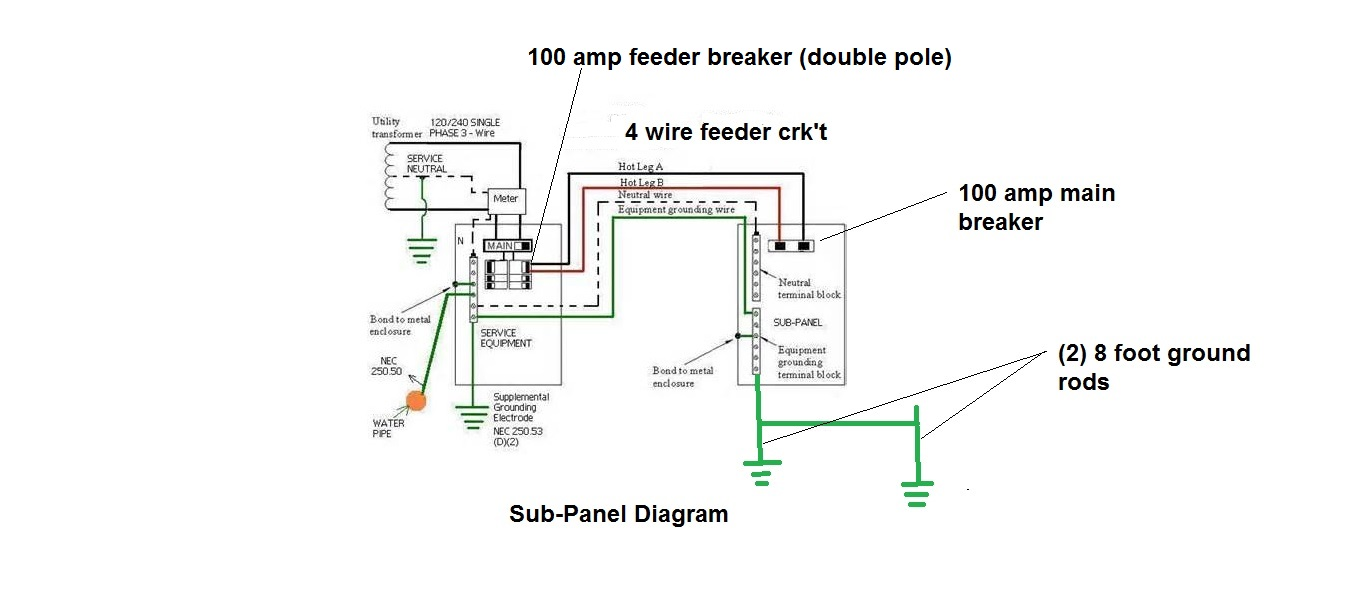 sub amp wiring diagram remote i am planning on removing my old splintered decking and  i am planning on removing my old splintered decking and