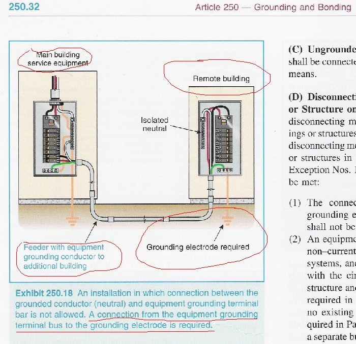 2014 03 28_191252_sub panel_diagram i am planning on removing my old splintered decking and replacing garage sub panel wiring diagram at eliteediting.co