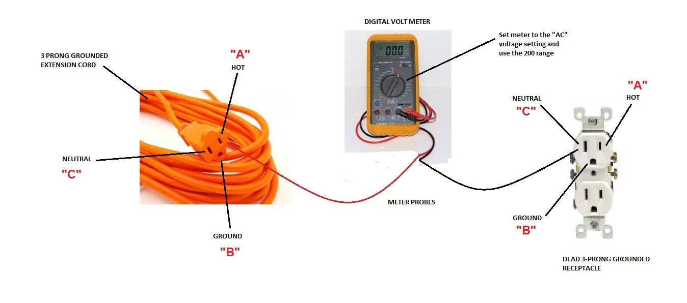 120v Electrical Cord Wiring Diagram 35 Images Power Grounded Plug 2014 11 17 202422 Extension Testing Oulet Read Ok With My Outlet Tester When I In The