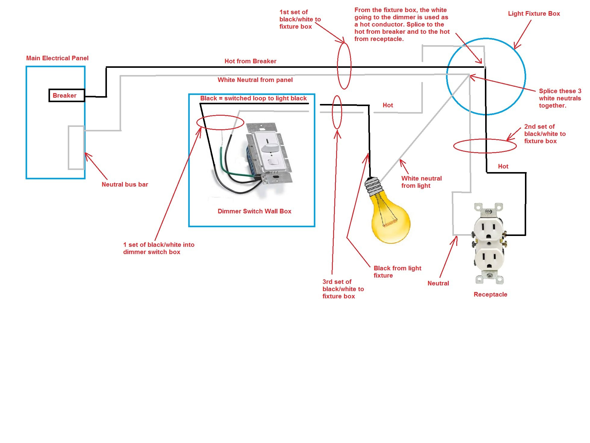 2015 01 18_013558_dimmer_switch_3_cables switch loop wiring diagram 3 wire switch loop diagram \u2022 free  at readyjetset.co