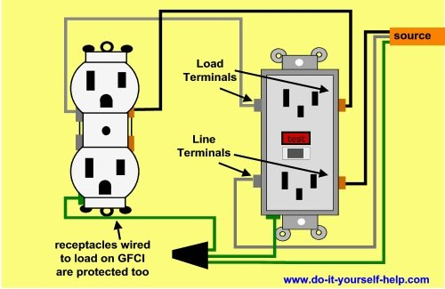 I Replaced A Two Prong Receptacle With A Gfci  So I Could