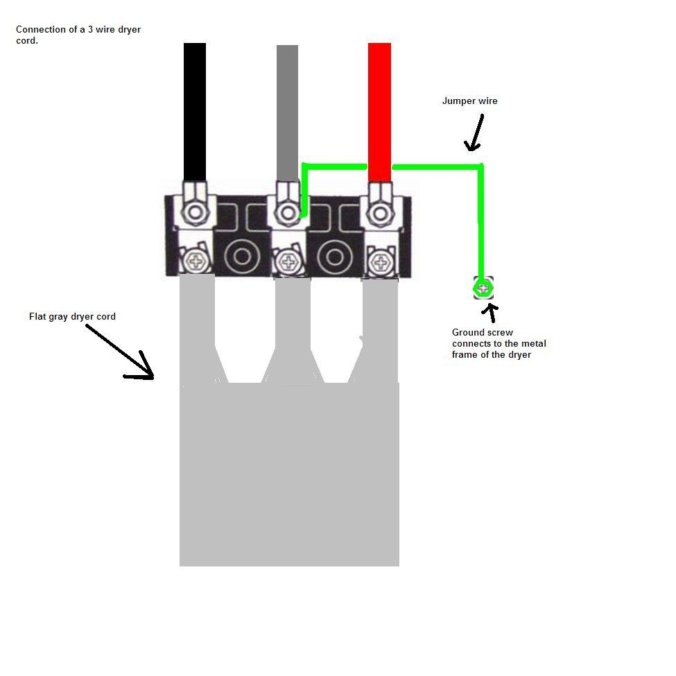 Diagram 3 Wire Power Cord - WIRE Center •